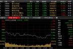 """权重股""""不给面"""" 沪指收跌0.95%报3248点"""
