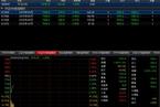 股指期货新品上市 A股惯性低开