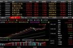 [今日收盘]沪指再下一城攻取4900点 创业板涨逾4%百股涨停