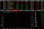 MSCI暂未纳A股入新兴市场指数 沪指低开失守5100点