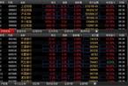 """存贷比""""红线""""解绑  银行股如期高开"""