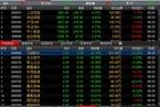 外围市场动荡不安 沪指低开6.97%击穿3500点