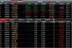 沪指低开2.13% 失守3500点(更新)