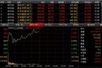 [今日午盘]银行股回落多数翻绿 沪指早盘靠近4000点
