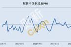 7月财新中国制造业PMI下滑至47.8