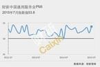 财新中国通用服务业PMI小幅反弹