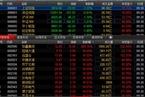[今日开盘]两市低开1% 人民币贬值影响A股解析