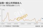 7月财政收入增速稳定  证券交易印花税增长5.5倍