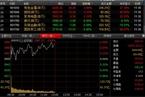 [今日午盘]商业贸易领涨 大盘靠近4000点