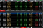 [今日开盘]两市低开6% 沪指下探3004.13点