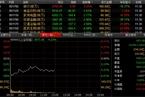 [今日午盘]银行股回升翻红 大盘跌幅收窄至4.33%