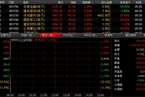 [今日开盘]两市高开 沪指上涨1.73%
