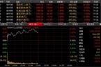 [今日午盘]阅兵在即提振军工股 大盘高开高走涨1.93%