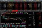 [今日开盘]外围股市普遍上涨 两市小幅高开