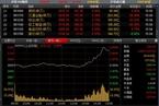 [今日收盘]千股涨停沪指涨近5% 创业板指涨逾7%