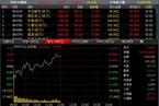 [今日午盘]创业板指涨3% 大盘低开高走站上3100点