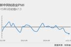 【PMI解读】9月制造业持续回落