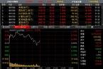 [今日午盘]传媒股领涨 沪指小幅震荡涨幅收窄