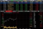 [今日午盘]全球市场共振 沪指低位震荡