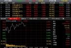 [今日午盘]非银金融领涨 沪指站上3400点