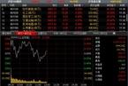 [今日午盘]沪指弱势震荡 创业板指跌逾1%