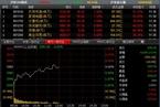 [今日午盘]沪指跌幅收窄 创业板指涨近1%