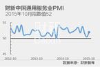 【PMI分析】制造业服务业微反弹 10月经济弱企稳