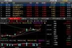 [今日开盘]券商股继续领涨 两市开盘涨跌不一