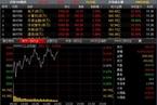 [今日午盘]小盘股接力活跃 创业板指涨2.83%