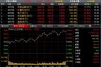 [今日收盘]创业板指涨3.77% 沪指缩量逼近3600点