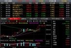 [今日开盘]IPO重启 沪深两市双双低开