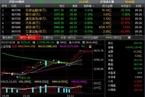 [今日开盘]非银金融领跌 沪深两市双双低开