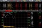 [今日午盘]电子板块领涨 创业板指涨逾1%
