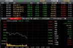 [今日午盘]非银金融领跌 沪指低迷失守3600点