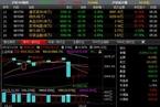 [今日开盘]金融股弱势 沪深两市涨跌不一