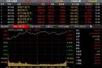 [今日收盘]全球普涨 沪指量价齐升涨1.81%