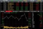[今日收盘]金融股午后异动 沪指尾盘跳水跌0.43%