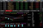 [今日开盘]非银金融领跌 两市低开
