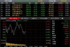 [今日午盘]金融股低迷拖累 沪指乏力跌0.07%