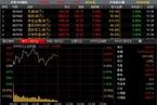 [今日午盘]次新股再掀涨停潮 沪指温和收复3300点