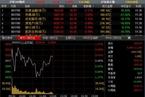 [今日午盘]金融股护盘拉升 沪指3000点附近挣扎