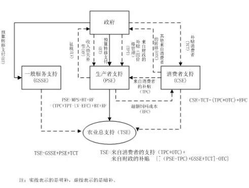 电路 电路图 电子 原理图 491_372