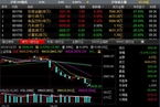今日开盘:金融股逆势领涨 两市小幅低开