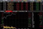今日午盘:非银金融领涨 沪指强势收复2700点涨2%