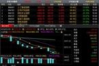 今日收盘:沪指反弹3% 月跌幅23%刷七年来纪录