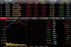 今日午盘:次新股现涨停潮 沪指走高涨1.06%