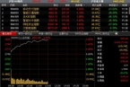 今日午盘:移动支付概念股抢眼 沪指放量重返2800点