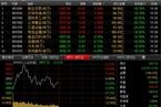 今日午盘:国资改革概念领涨 沪指2900点附近拉锯