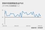 2月财新中国服务业PMI降至51.2