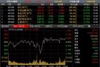 今日收盘:资金流入金融股护盘 创业板指重挫近5%
